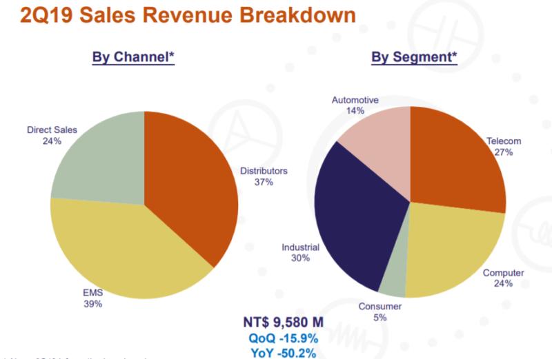 アプリケーション、セグメント別売上比率-min