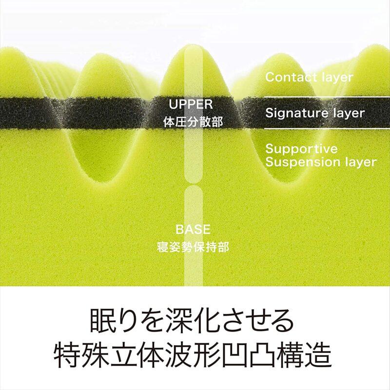 【出典】Amazon西川 [エアー 01] マットレス凹凸構造