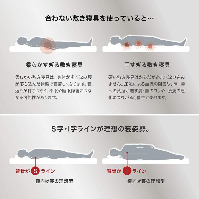 【出典】Amazon_西川 [エアー 01] マットレス シングル イメージ図