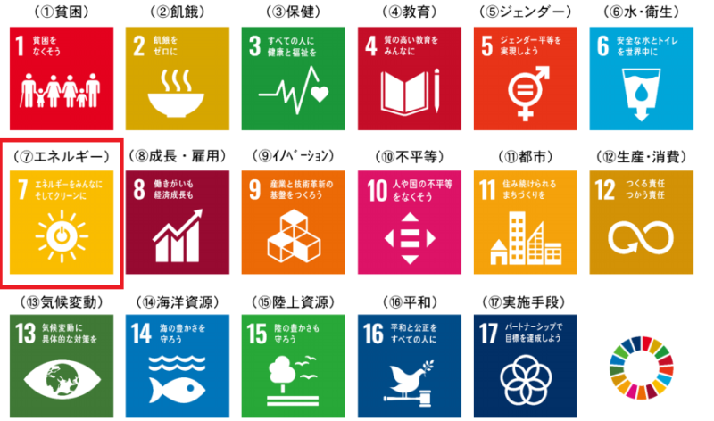 【出典】持続可能な開発のための2030アジェンダ