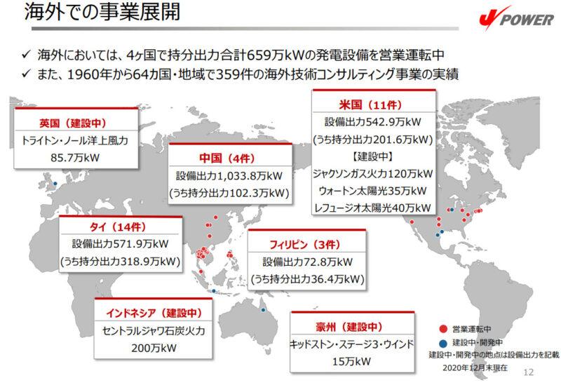 【出典】J-POWER個人投資家様向け会社説明会海外事業