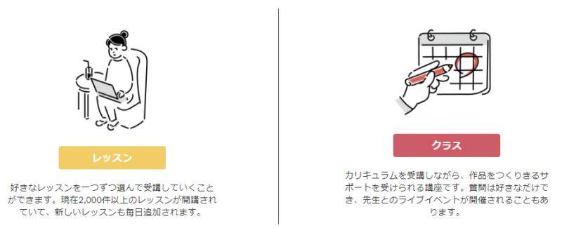 【出典】miroomのレッスンとクラス