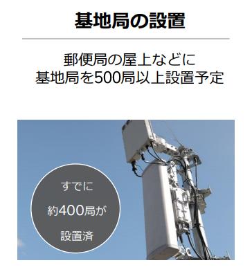 【出典】楽天グループ_2021年第1四半期決算説明資料